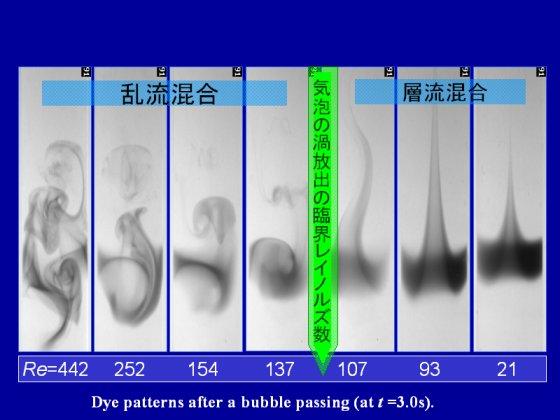 移動する粒子や気泡による物質の...